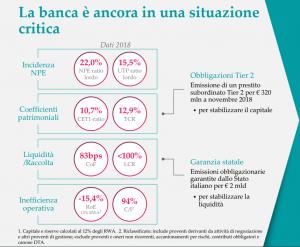 Carige, la banca più antica d'Italia? – di Filippo Donati