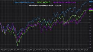 Health care: Europa e mondo a confronto – di Mario V. Guffanti
