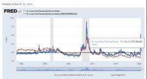 Come capire da soli se il mercato azionario tornerà a scendere o meno.
