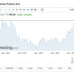 L'oro rimane protagonista da Linkedin