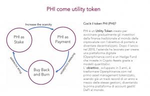 Utility token: il prezzo non associato al valore di Daniele Bernardi
