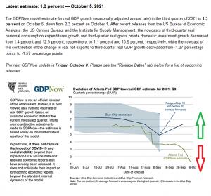 La crescita americana vista dalle banche centrali locali – ottobre 2021